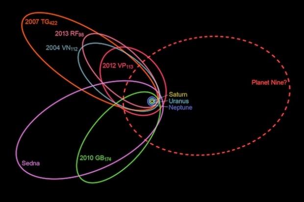 planet9-chart