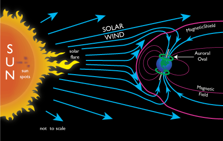 solar_wind.png