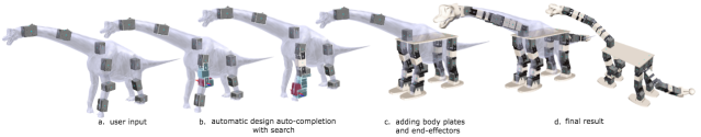 Automated design process. (a) Start with a guiding mesh for the robot you want to make and select the orientations of its motors, using the drag and drop interface. (b) The system then searches for possible designs that connect a given pair of motors in user-defined locations, according to user-defined preferences. You can reject the solution and re-do the search with different preferences anytime. A proposed search solution connecting the root motor to the target motor (highlighted in dark red) is shown in light blue. Repeat this process for each pair of motors. (c) Since the legs are symmetric in this case, you would only need to use the search process for two legs. The interface lets you create the other pair of legs by simple editing operations. Finally, attach end-effectors of your choice and create a body plate to complete your awesome robot design. (d) shows the final design (with and without the guiding mesh). The dinosaur head mesh was manually added after this particular design, for aesthetic appeal. (credit: Carnegie Mellon University)