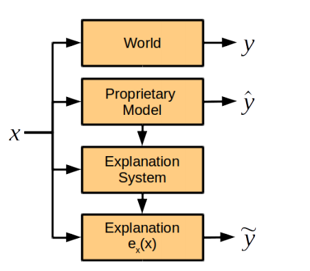 ai-explanations-diag.png