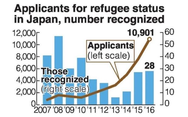 chart-refugees.jpg